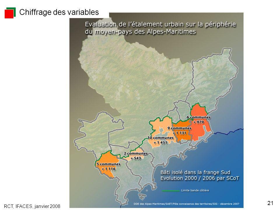RCT, IFACES, janvier 2008 21 Chiffrage des variables