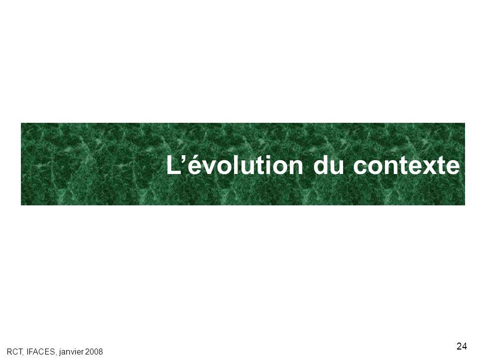 RCT, IFACES, janvier 2008 24 Lévolution du contexte