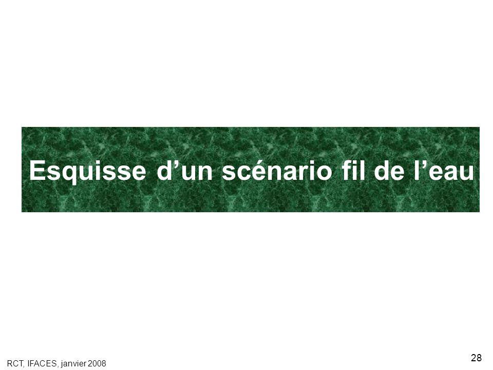 RCT, IFACES, janvier 2008 28 Esquisse dun scénario fil de leau