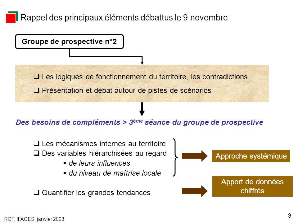 RCT, IFACES, janvier 2008 3 Rappel des principaux éléments débattus le 9 novembre Groupe de prospective n°2 Les logiques de fonctionnement du territoi