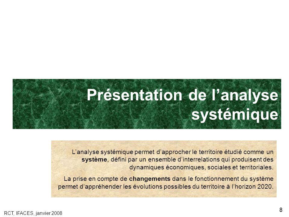 RCT, IFACES, janvier 2008 8 Présentation de lanalyse systémique Lanalyse systémique permet dapprocher le territoire étudié comme un système, défini par un ensemble dinterrelations qui produisent des dynamiques économiques, sociales et territoriales.