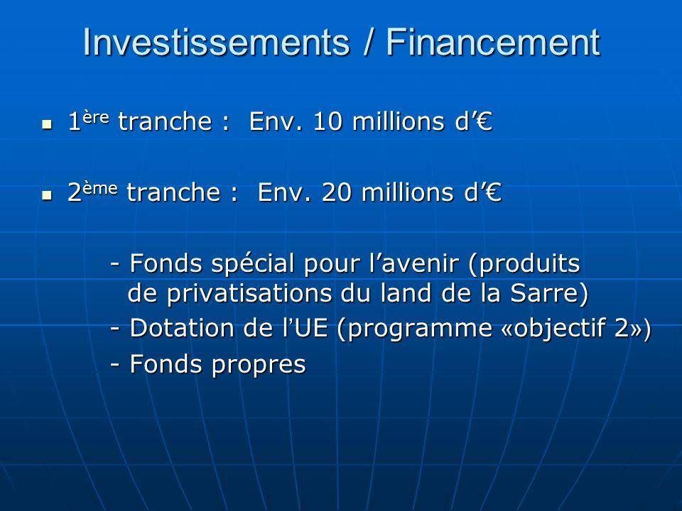 Investissements / Financement 1 ère tranche : Env.