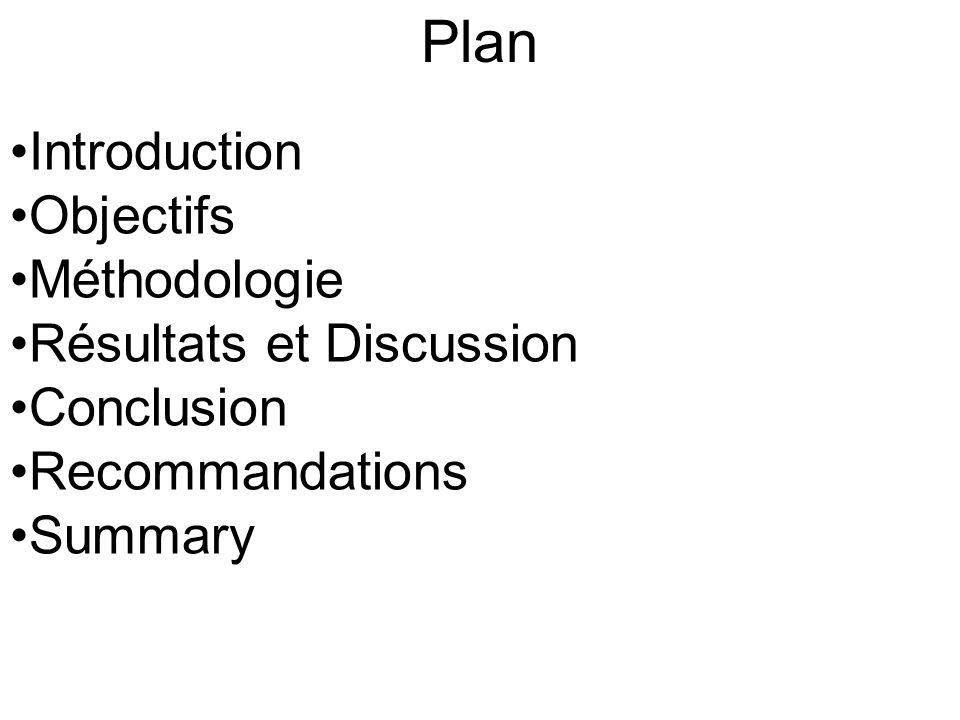 Introduction Objectifs Méthodologie Résultats et Discussion Conclusion Recommandations Summary Plan