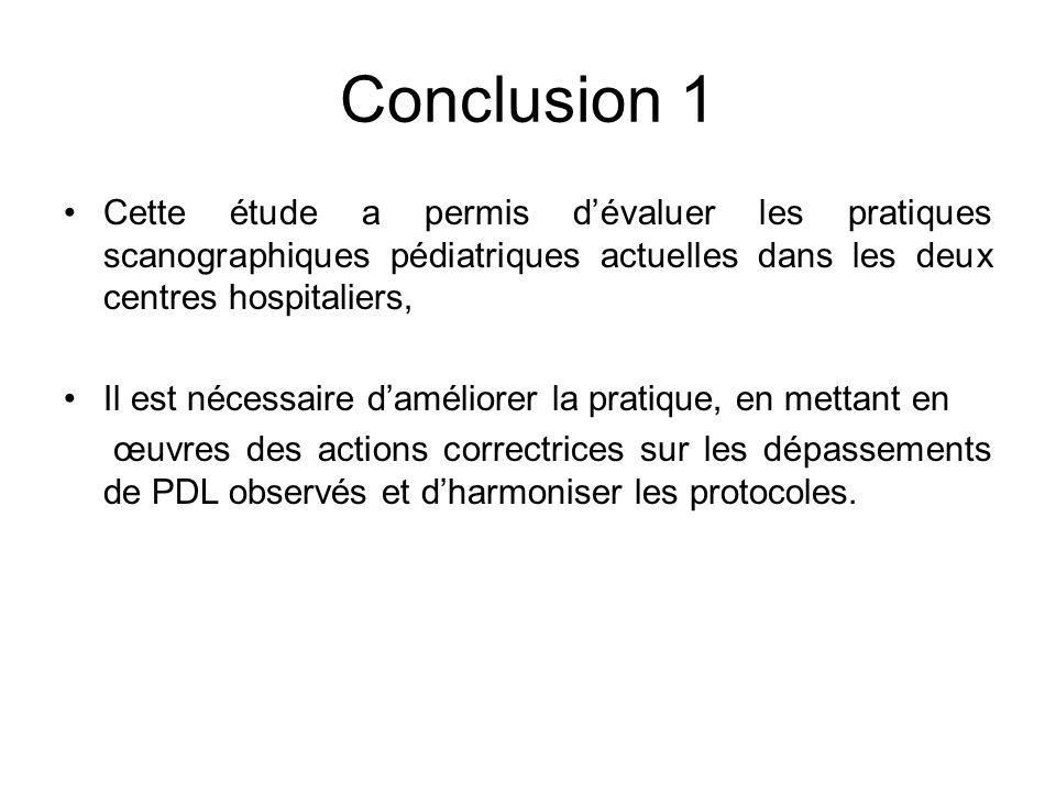 Conclusion 1 Cette étude a permis dévaluer les pratiques scanographiques pédiatriques actuelles dans les deux centres hospitaliers, Il est nécessaire