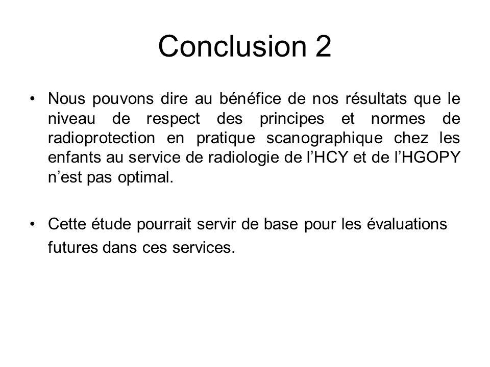 Conclusion 2 Nous pouvons dire au bénéfice de nos résultats que le niveau de respect des principes et normes de radioprotection en pratique scanograph