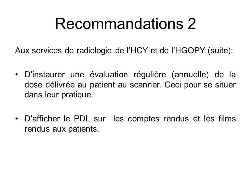 Recommandations 2 Aux services de radiologie de lHCY et de lHGOPY (suite): Dinstaurer une évaluation régulière (annuelle) de la dose délivrée au patie