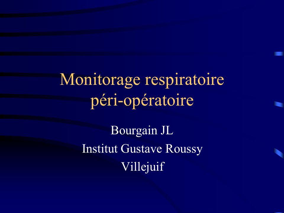 Monitorage respiratoire péri-opératoire Bourgain JL Institut Gustave Roussy Villejuif