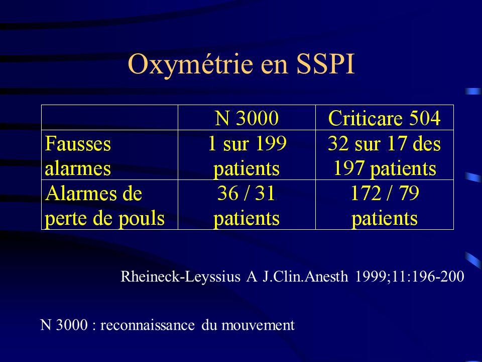 Oxymétrie en SSPI Rheineck-Leyssius A J.Clin.Anesth 1999;11:196-200 N 3000 : reconnaissance du mouvement