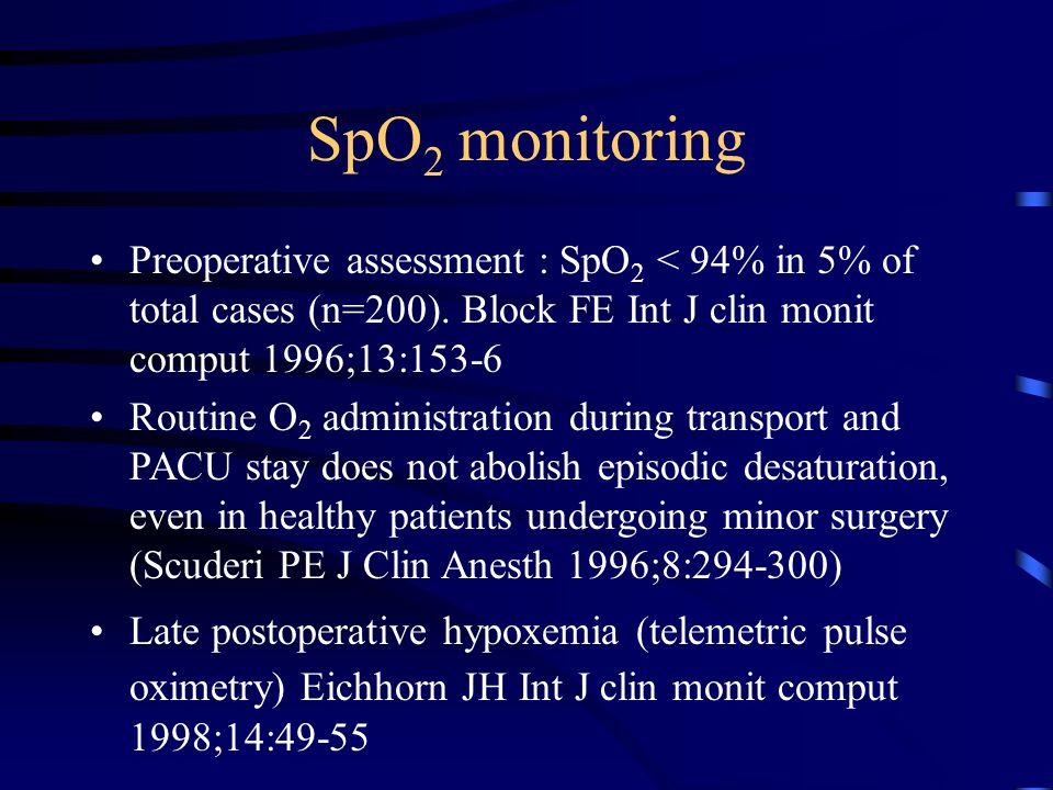 SpO 2 monitoring Preoperative assessment : SpO 2 < 94% in 5% of total cases (n=200). Block FE Int J clin monit comput 1996;13:153-6 Routine O 2 admini