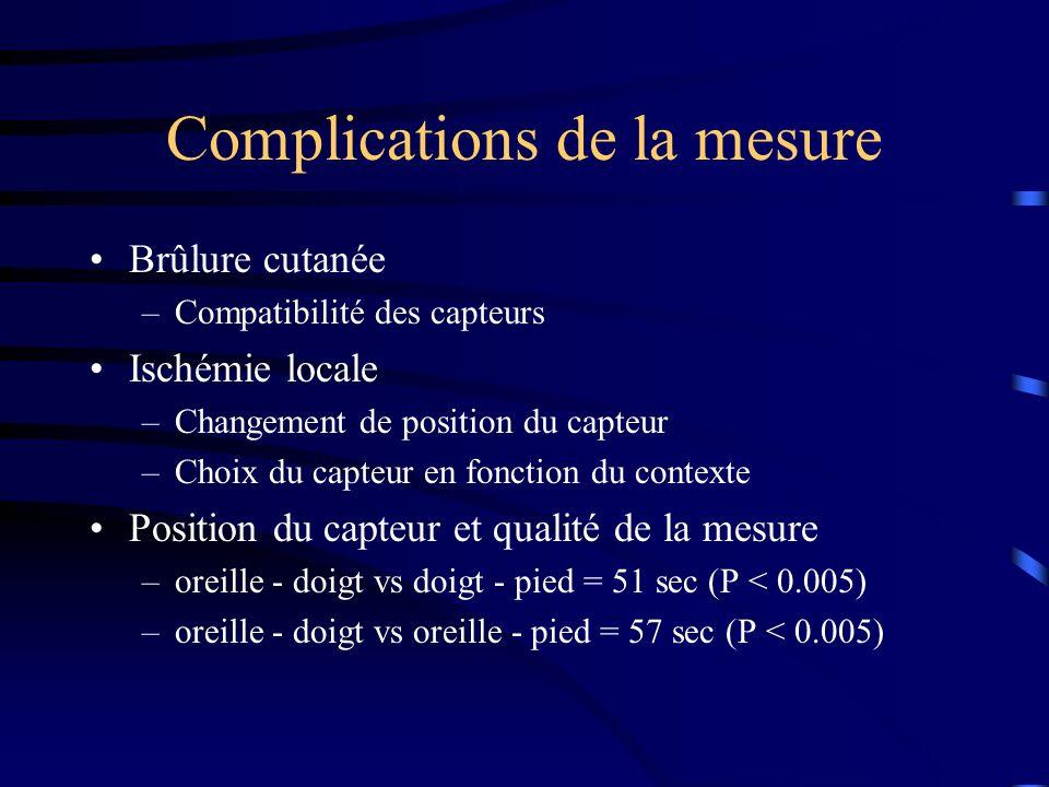 Complications de la mesure Brûlure cutanée –Compatibilité des capteurs Ischémie locale –Changement de position du capteur –Choix du capteur en fonctio