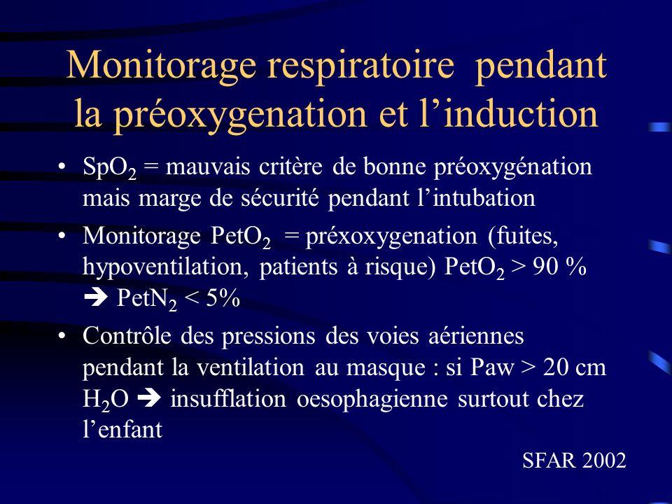 Monitorage respiratoire pendant la préoxygenation et linduction SpO 2 = mauvais critère de bonne préoxygénation mais marge de sécurité pendant lintuba