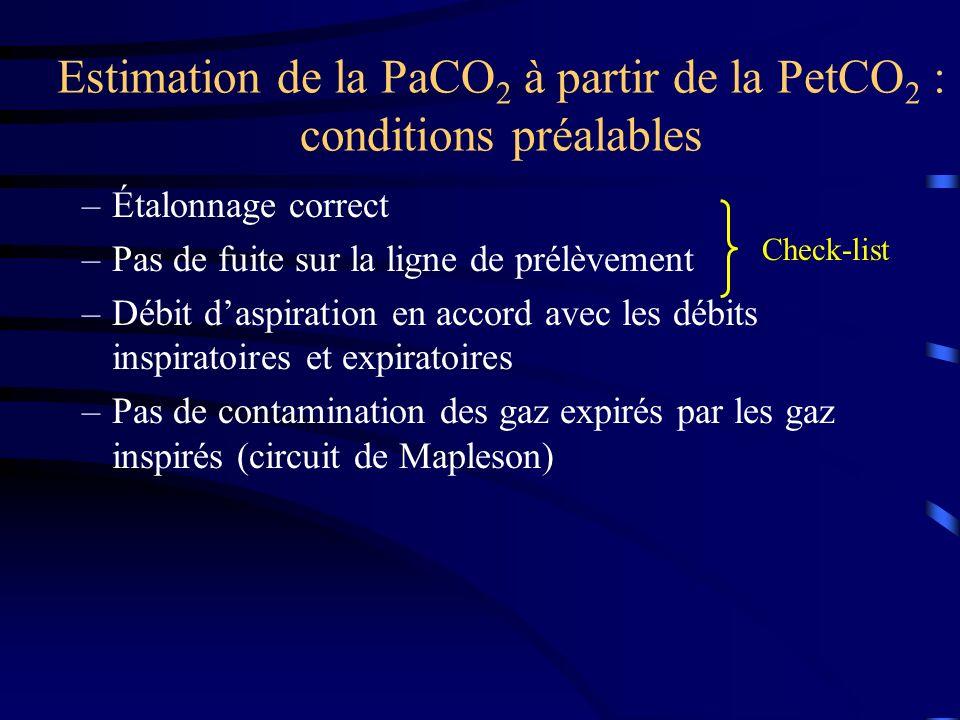 Estimation de la PaCO 2 à partir de la PetCO 2 : conditions préalables –Étalonnage correct –Pas de fuite sur la ligne de prélèvement –Débit daspiratio