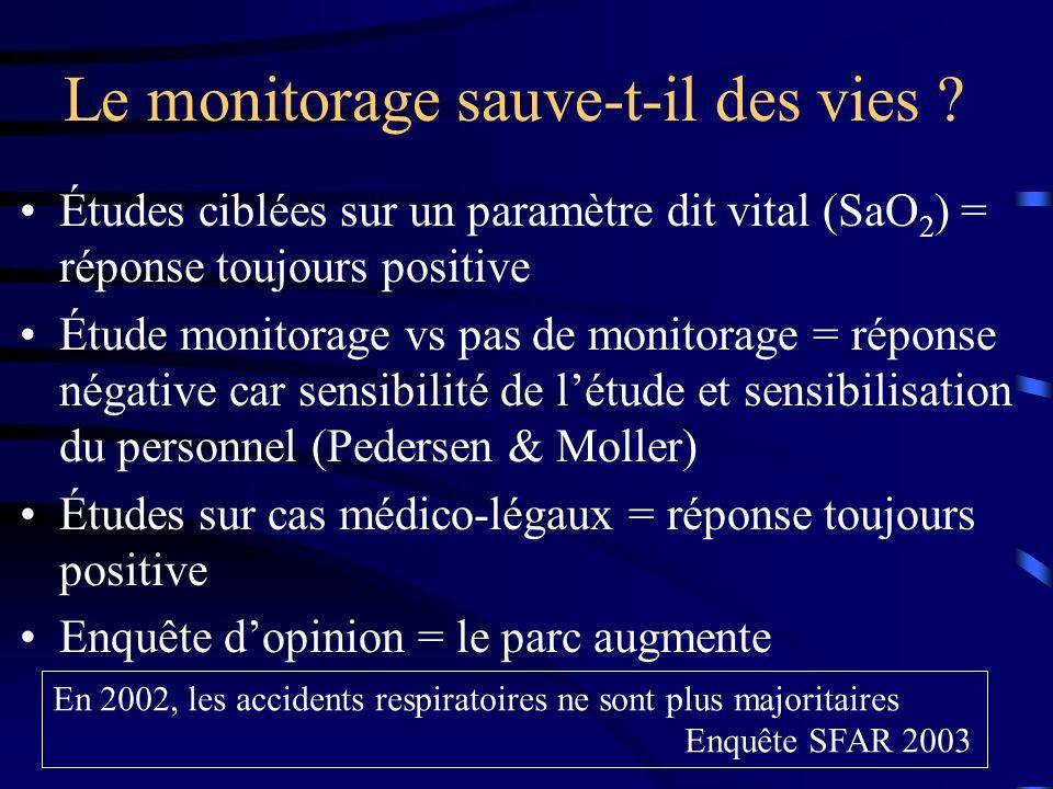Le monitorage sauve-t-il des vies ? Études ciblées sur un paramètre dit vital (SaO 2 ) = réponse toujours positive Étude monitorage vs pas de monitora