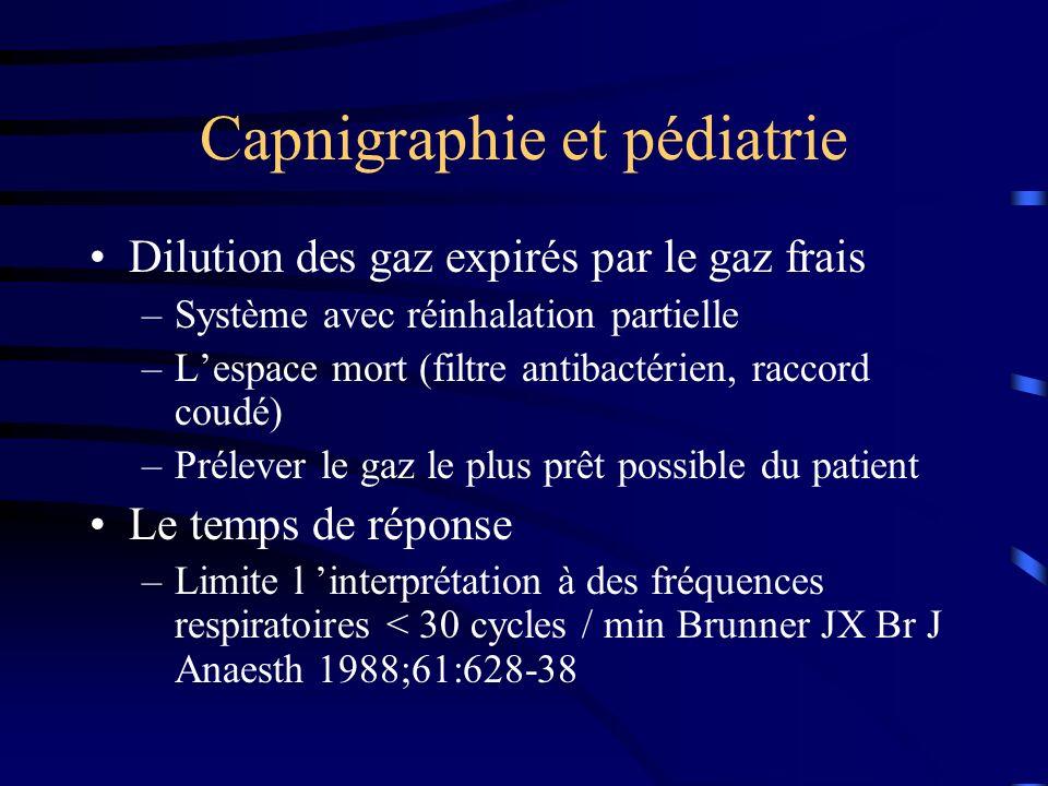 Capnigraphie et pédiatrie Dilution des gaz expirés par le gaz frais –Système avec réinhalation partielle –Lespace mort (filtre antibactérien, raccord