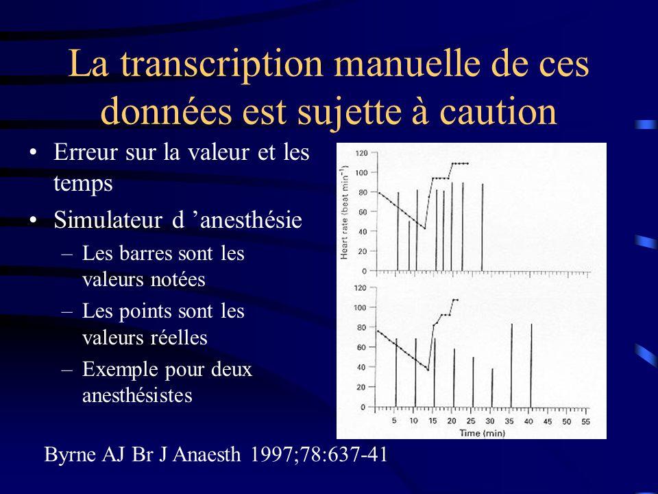 La transcription manuelle de ces données est sujette à caution Erreur sur la valeur et les temps Simulateur d anesthésie –Les barres sont les valeurs