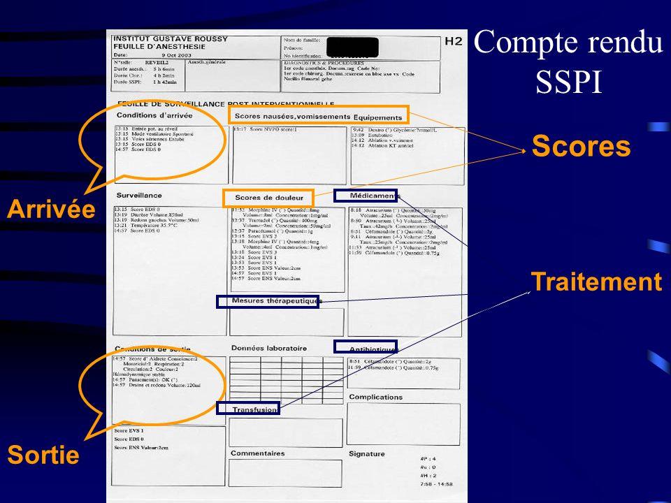 Compte rendu SSPI ArrivéeSortie Scores Traitement