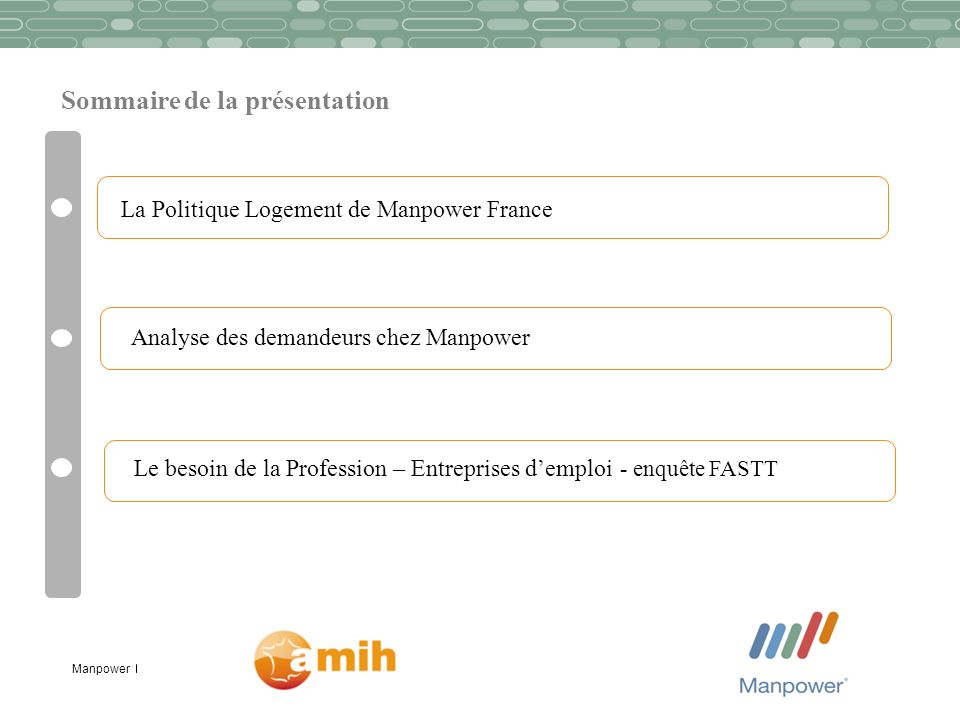Manpower Sommaire de la présentation Le besoin de la Profession – Entreprises demploi - enquête FASTT La Politique Logement de Manpower France Analyse