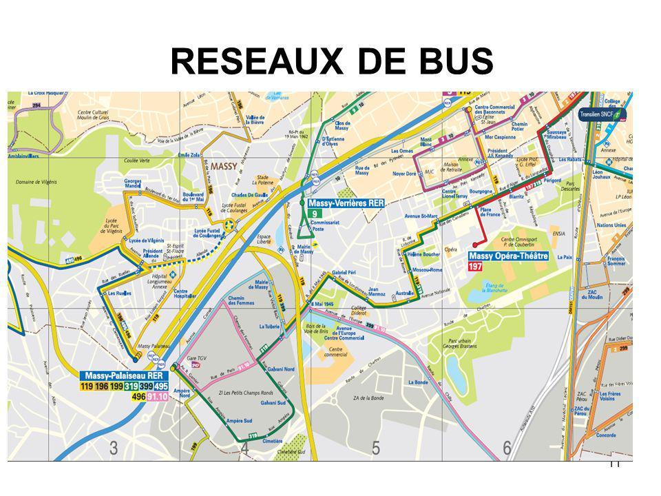11 RESEAUX DE BUS