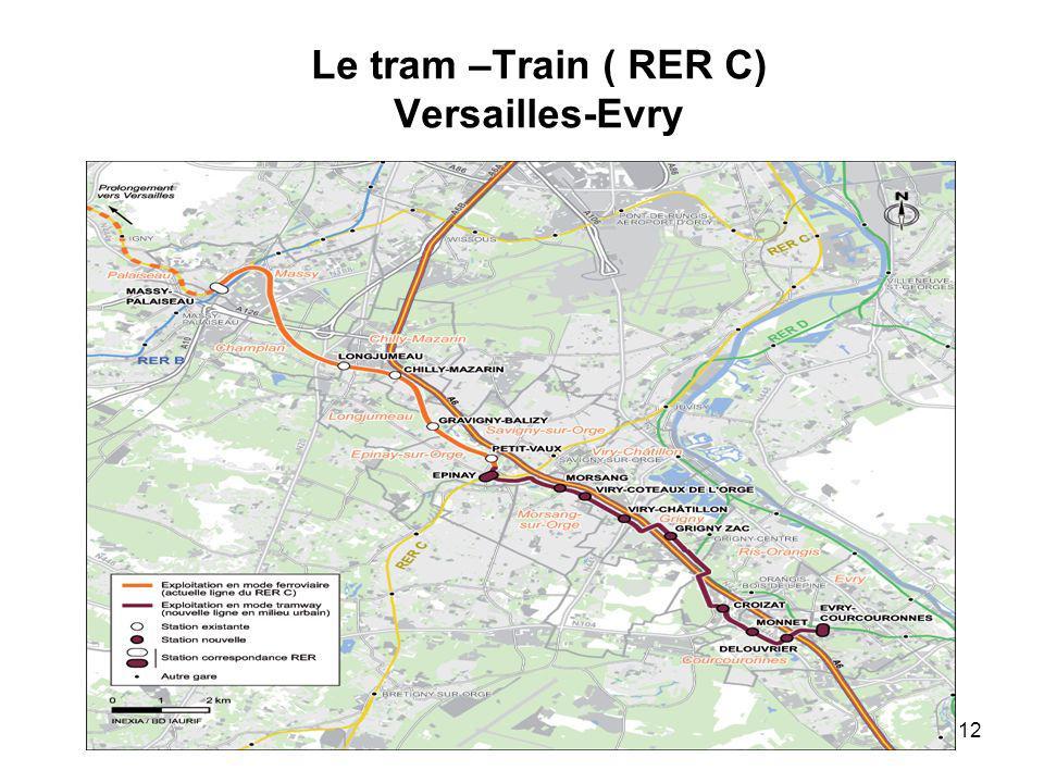 12 Le tram –Train ( RER C) Versailles-Evry