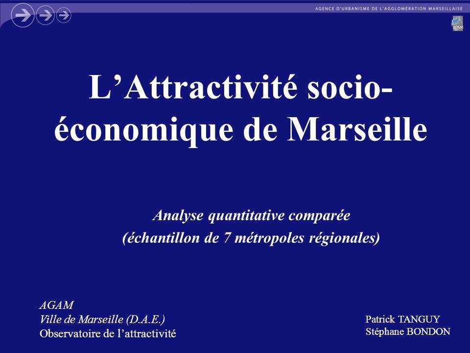 3.b) LAttractivité auprès des entreprises Les Commentaires En évolution, Marseille se classe ici à la 5 e position, mêlant des résultats très disparates : accessible, soulevant un intérêt de la part des investisseurs, la ville continue à peu concrétiser les projets dorigine exogène.
