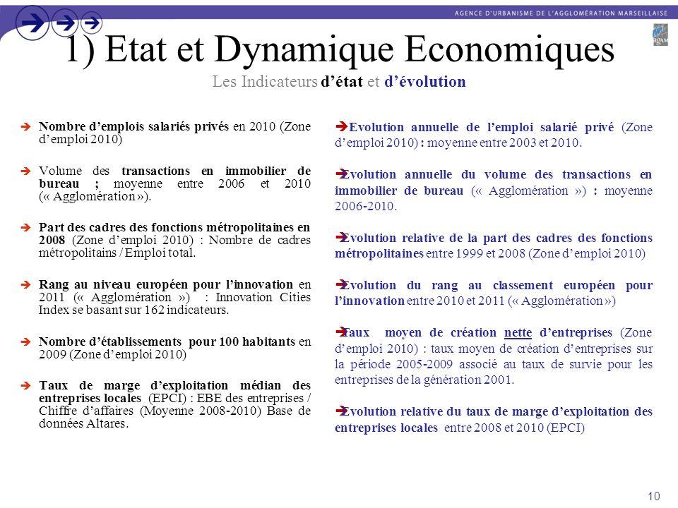 1) Etat et Dynamique Economiques Les Indicateurs détat et dévolution Nombre demplois salariés privés en 2010 (Zone demploi 2010) Volume des transactio