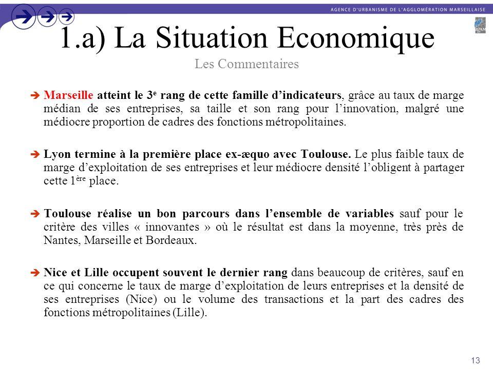 1.a) La Situation Economique Les Commentaires Marseille atteint le 3 e rang de cette famille dindicateurs, grâce au taux de marge médian de ses entrep