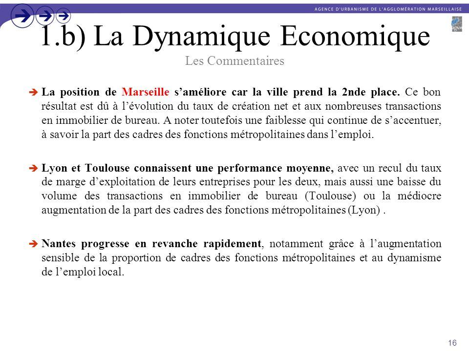 1.b) La Dynamique Economique Les Commentaires La position de Marseille saméliore car la ville prend la 2nde place. Ce bon résultat est dû à lévolution
