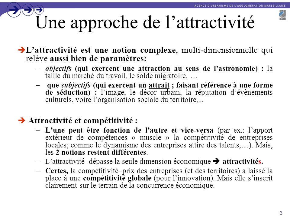 Une approche de lattractivité économique 4 Rayonnement (construction de compétences) Attractivité économique Les leviers dattractivité économique (1 ère Famille) Les indicateurs de résultats (2 e et 3 e Familles) 1 1 2 2 Compétitivité globale du territoire