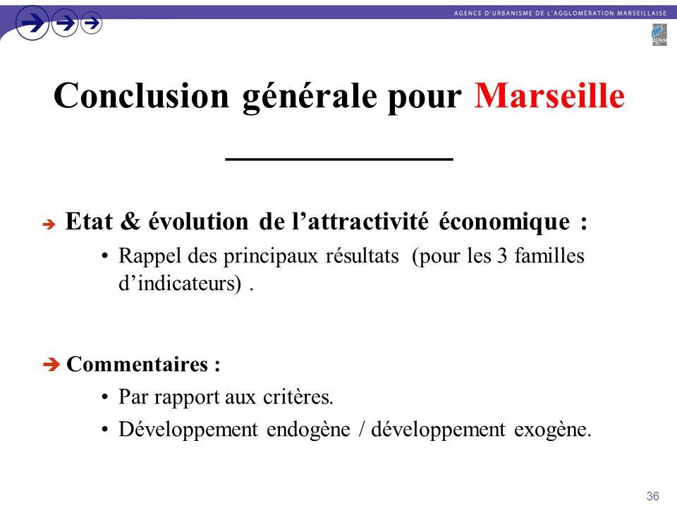 Conclusion générale pour Marseille ____________ Etat & évolution de lattractivité économique : Rappel des principaux résultats (pour les 3 familles di