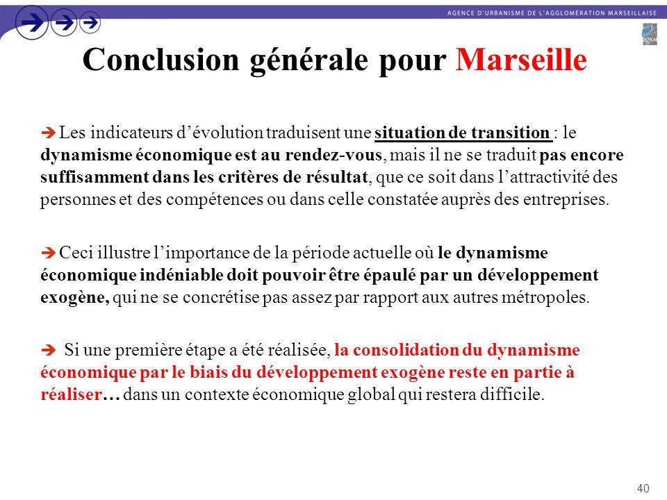 Conclusion générale pour Marseille Les indicateurs dévolution traduisent une situation de transition : le dynamisme économique est au rendez-vous, mai