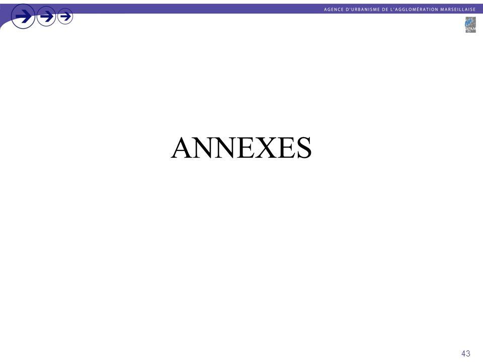ANNEXES 43