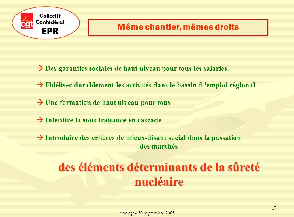 doc cgt - 30 septembre 2005 17 Collectif Confédéral EPR Même chantier, mêmes droits Des garanties sociales de haut niveau pour tous les salariés.