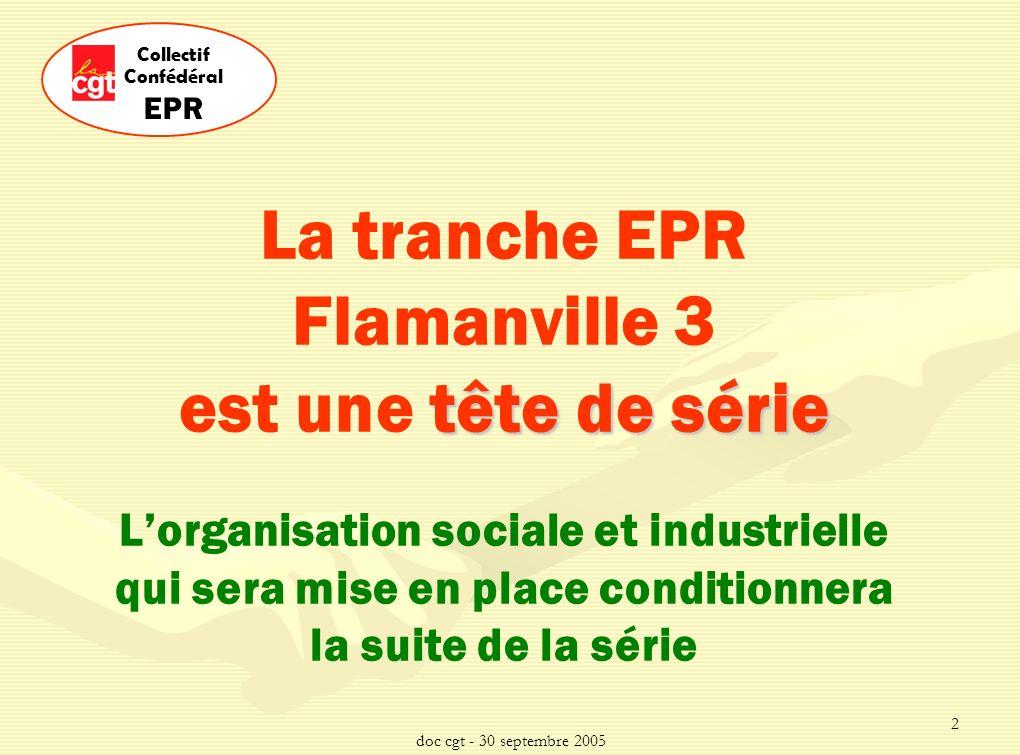 doc cgt - 30 septembre 2005 13 Collectif Confédéral EPR Pour évacuer lénergie produite par la nouvelle tranche EPR de Flamanville, il est nécessaire de construire une ligne Très Haute Tension (THT) de 400kV RTE (Réseau de Transport d Electricité) sera le maître douvrage