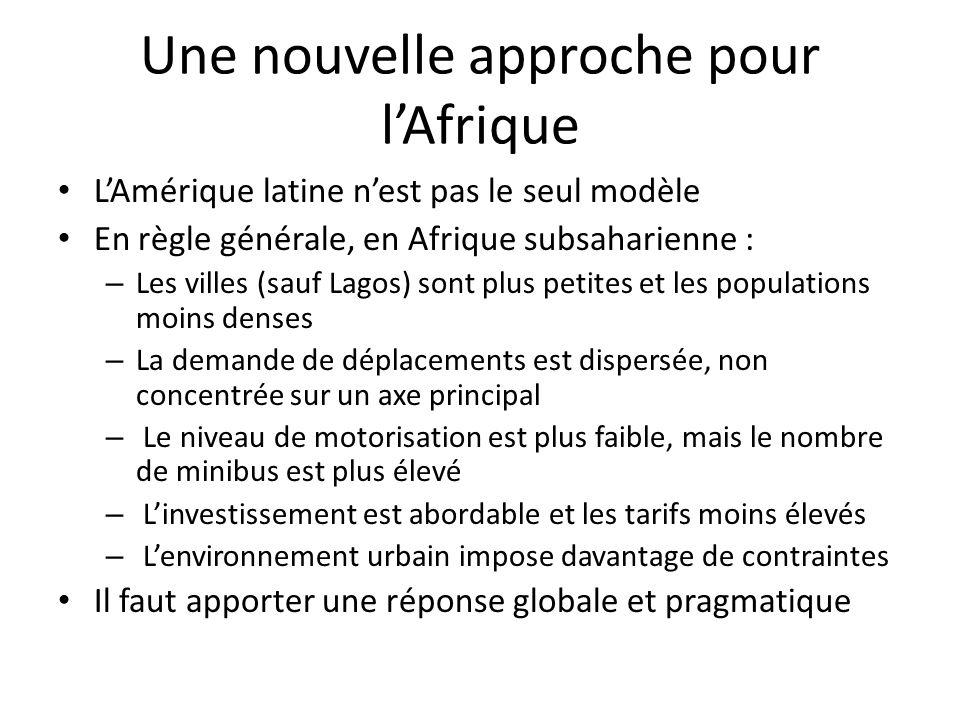 Redéfinition du BRT Le BRT (transport rapide par autobus en site propre) est un concept systémique de transport urbain adapté aux besoins des usagers à un endroit défini et dans les limites géographiques, institutionnelles et financières dune zone.