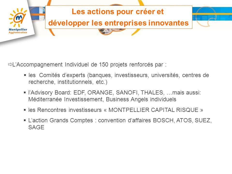 Les actions pour créer et développer les entreprises innovantes LAccompagnement Individuel de 150 projets renforcés par : les Comités dexperts (banque
