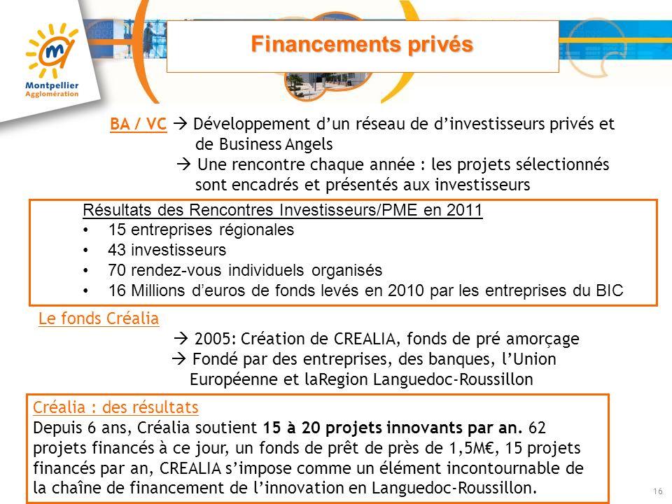 16 Résultats des Rencontres Investisseurs/PME en 2011 15 entreprises régionales 43 investisseurs 70 rendez-vous individuels organisés 16 Millions deur