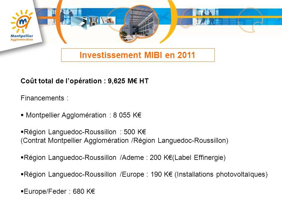 Investissement MIBI en 2011 Coût total de lopération : 9,625 M HT Financements : Montpellier Agglomération : 8 055 K Région Languedoc-Roussillon : 500