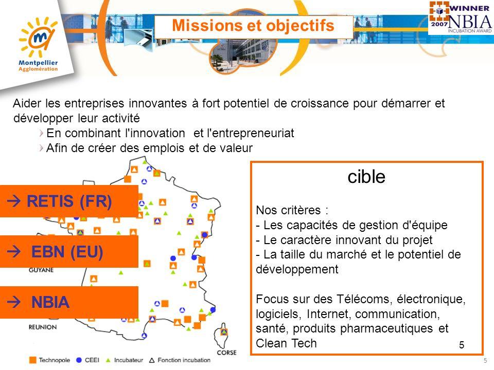 Le Bic et ses partenaires Le BIC de Montpellier coopère avec de nombreux partenaires locaux, nationaux et internationaux.