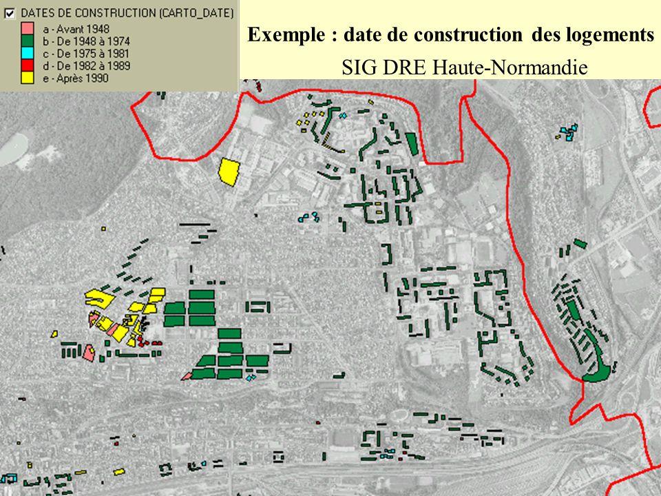 CERTULes Systèmes dInformation Géographique Exemple : date de construction des logements SIG DRE Haute-Normandie