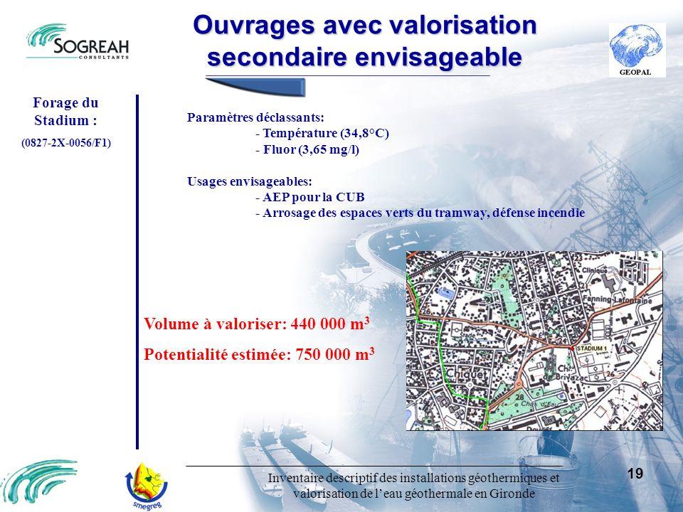 Inventaire descriptif des installations géothermiques et valorisation de leau géothermale en Gironde 19 Paramètres déclassants: - Température (34,8°C)