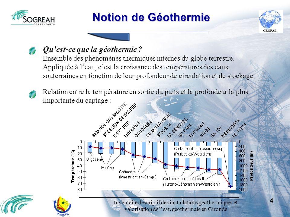 Inventaire descriptif des installations géothermiques et valorisation de leau géothermale en Gironde 4 Notion de Géothermie Notion de Géothermie Quest
