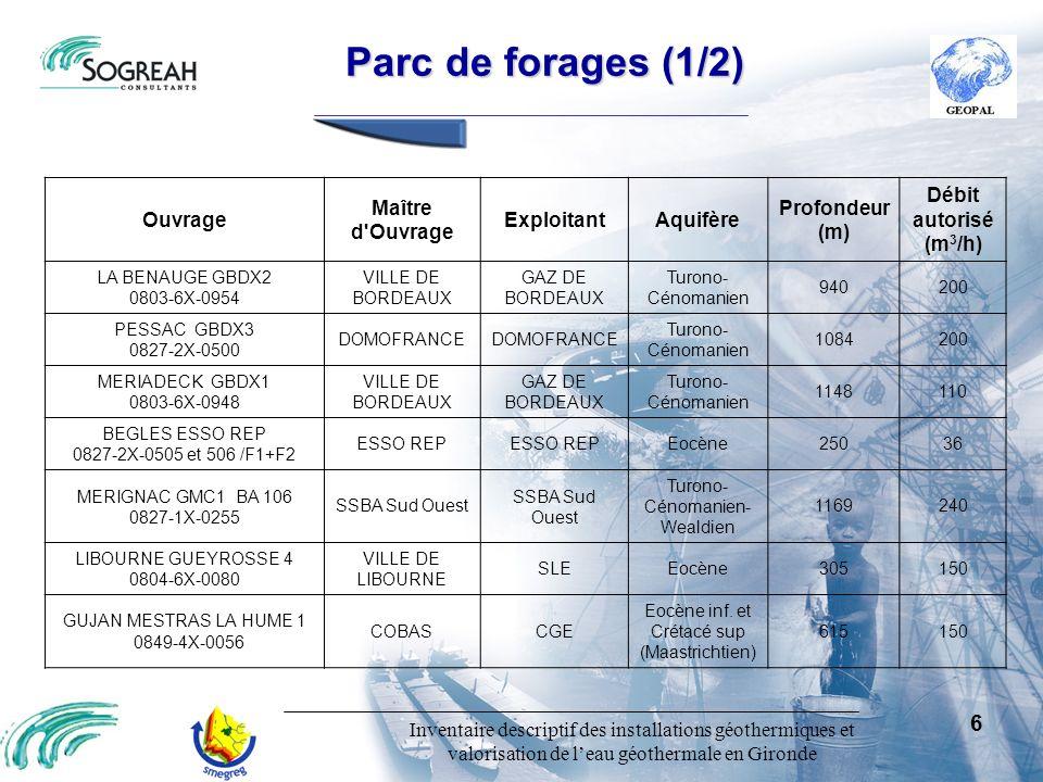Inventaire descriptif des installations géothermiques et valorisation de leau géothermale en Gironde 17 Paramètres déclassants: - Température (51 à 54°C) - Fer (1,7 mg/l) Usages envisageables: - AEP pour la CUB - Arrosage des espaces verts du tramway, défense incendie Ouvragesavecvalorisation secondaireenvisageable Ouvrages avec valorisation secondaire envisageable Forage de Mériadeck : (0803-6X-0948/GBDX1) Volume à valoriser: 260 000 m 3 Potentialité estimée: 1 000 000 m 3