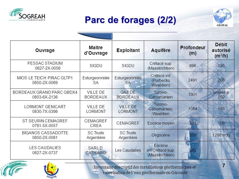 Inventaire descriptif des installations géothermiques et valorisation de leau géothermale en Gironde 7 Ouvrage Maître d'Ouvrage ExploitantAquifère Pro