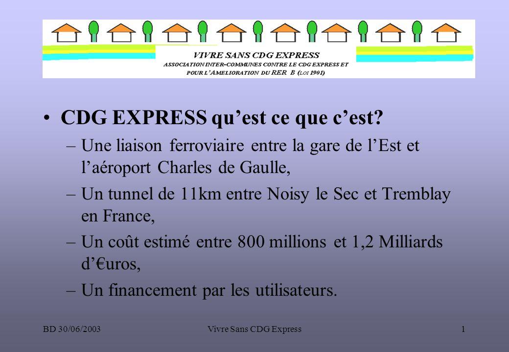 BD 30/06/2003Vivre Sans CDG Express12 –CDG EXPRESS versus RER B Investissements CDG EXPRESS774 à 929 M (5 à 6 milliards de Francs) Infrastructure 586.1M Gares 10.5 M Matériel 111M Site d entretien 5M Traitement des bagages 61.5 M RER BDepuis 1983 proche de 0 toutefois quelques peintures ont été refaites .