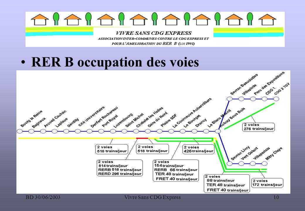 BD 30/06/2003Vivre Sans CDG Express10 RER B occupation des voies