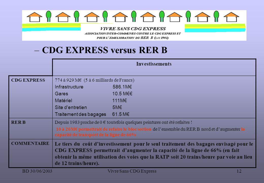 BD 30/06/2003Vivre Sans CDG Express12 –CDG EXPRESS versus RER B Investissements CDG EXPRESS774 à 929 M (5 à 6 milliards de Francs) Infrastructure 586.