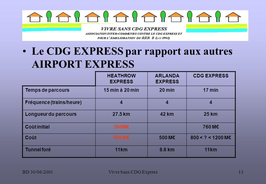 BD 30/06/2003Vivre Sans CDG Express13 Le CDG EXPRESS par rapport aux autres AIRPORT EXPRESS HEATHROW EXPRESS ARLANDA EXPRESS CDG EXPRESS Temps de parc