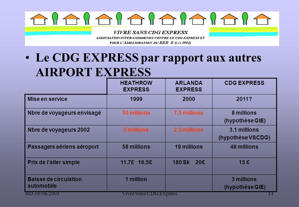 BD 30/06/2003Vivre Sans CDG Express14 Le CDG EXPRESS par rapport aux autres AIRPORT EXPRESS HEATHROW EXPRESS ARLANDA EXPRESS CDG EXPRESS Mise en servi