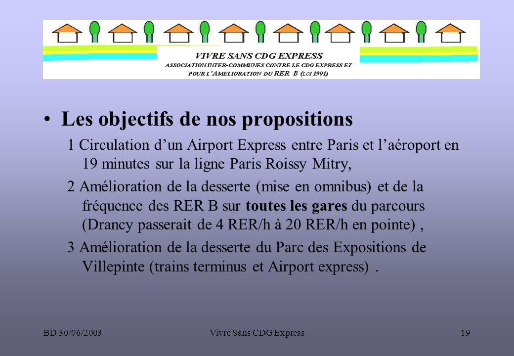 BD 30/06/2003Vivre Sans CDG Express19 Les objectifs de nos propositions 1 Circulation dun Airport Express entre Paris et laéroport en 19 minutes sur l
