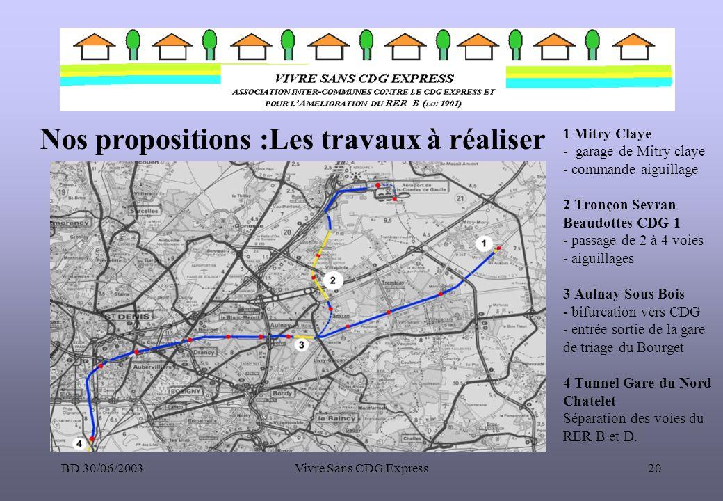 BD 30/06/2003Vivre Sans CDG Express20 1 Mitry Claye - garage de Mitry claye - commande aiguillage 2 Tronçon Sevran Beaudottes CDG 1 - passage de 2 à 4
